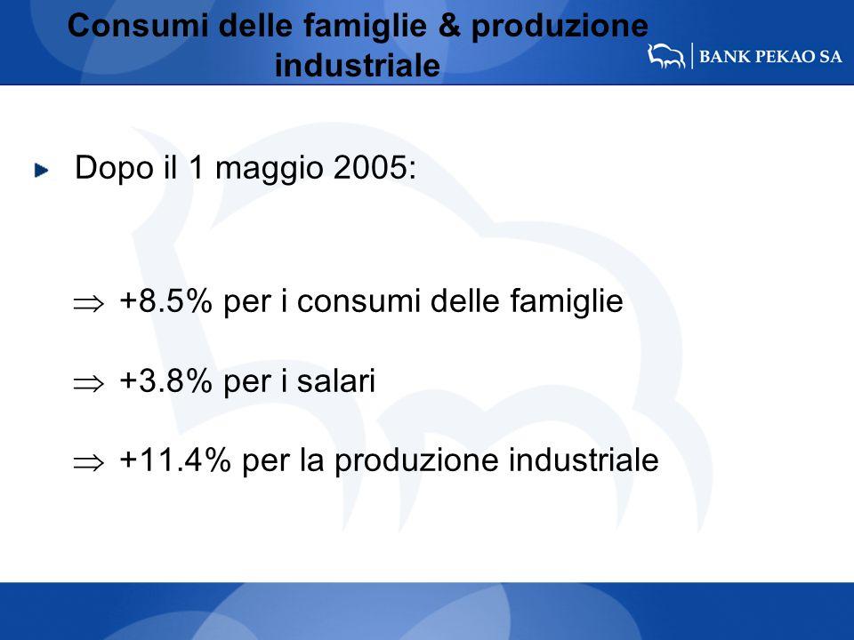 Consumi delle famiglie & produzione industriale