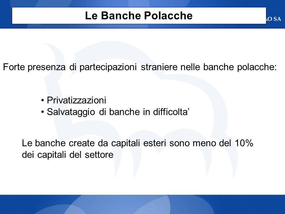 Le Banche Polacche Forte presenza di partecipazioni straniere nelle banche polacche: Privatizzazioni.