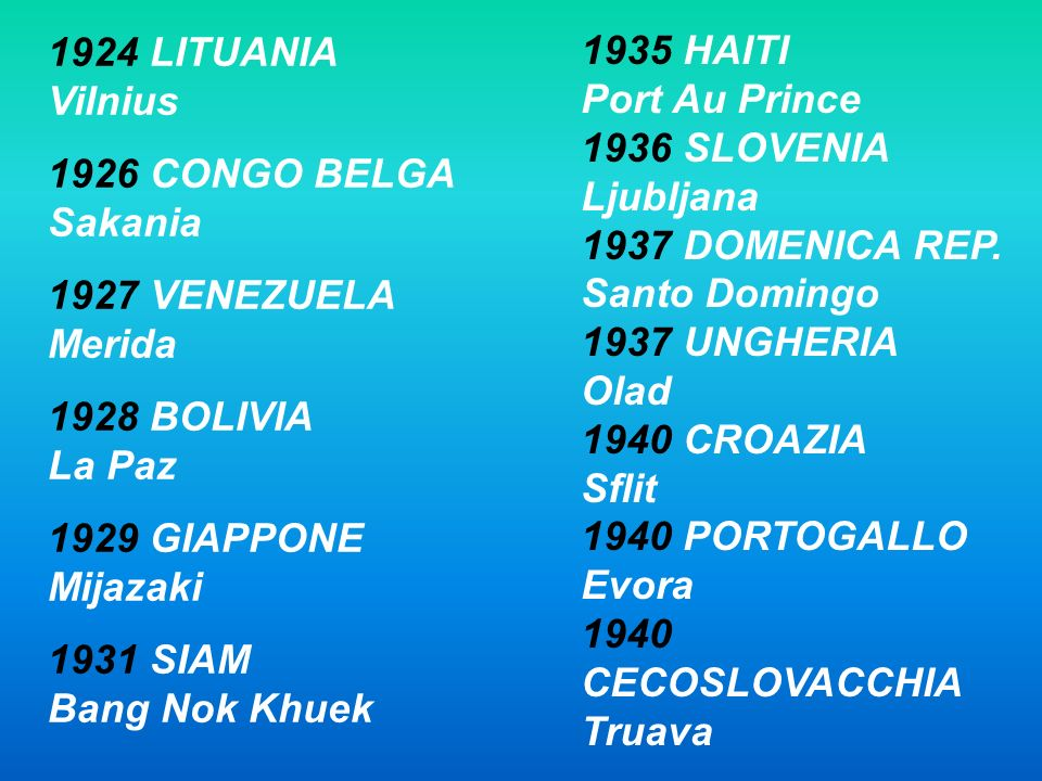 1924 LITUANIA Vilnius 1926 CONGO BELGA Sakania.