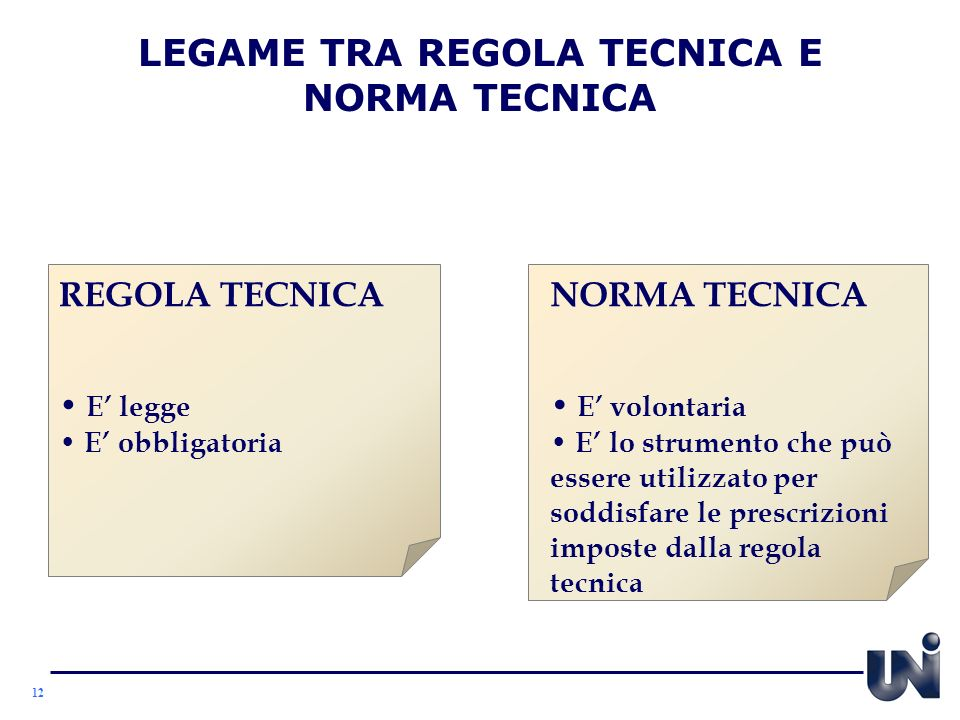 LEGAME TRA REGOLA TECNICA E NORMA TECNICA