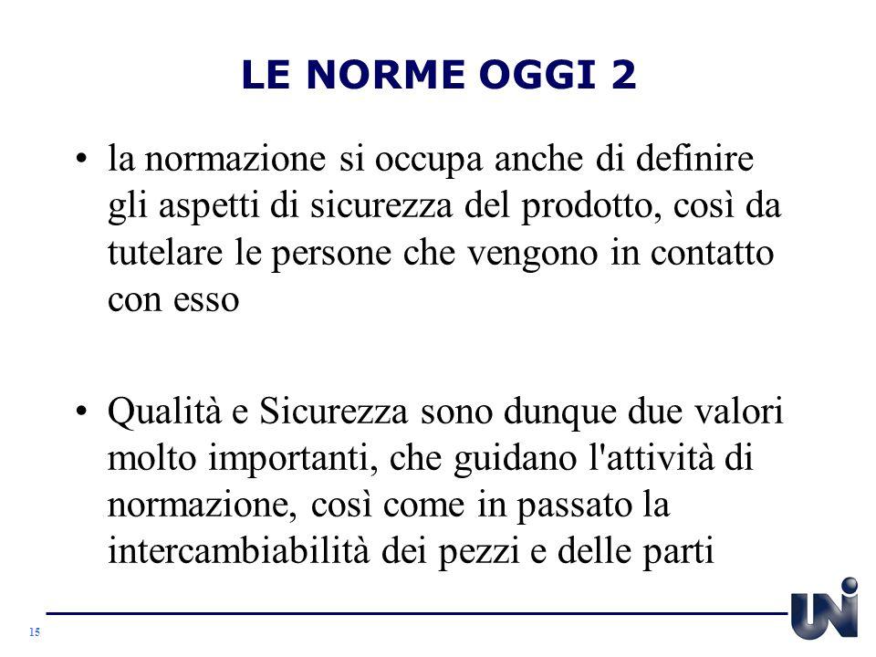 LE NORME OGGI 2