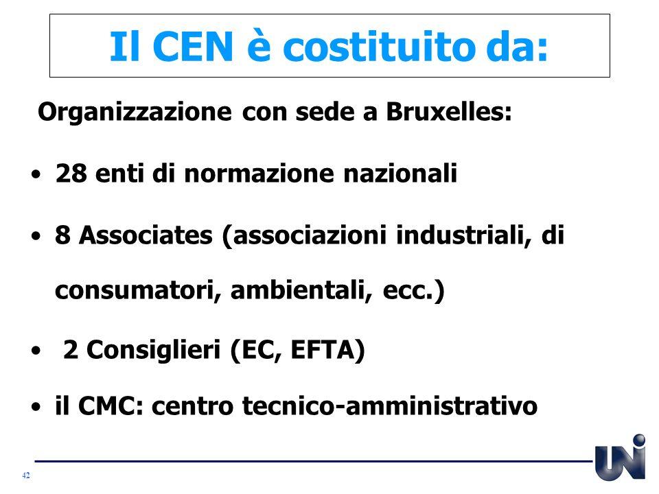 Il CEN è costituito da: Organizzazione con sede a Bruxelles: