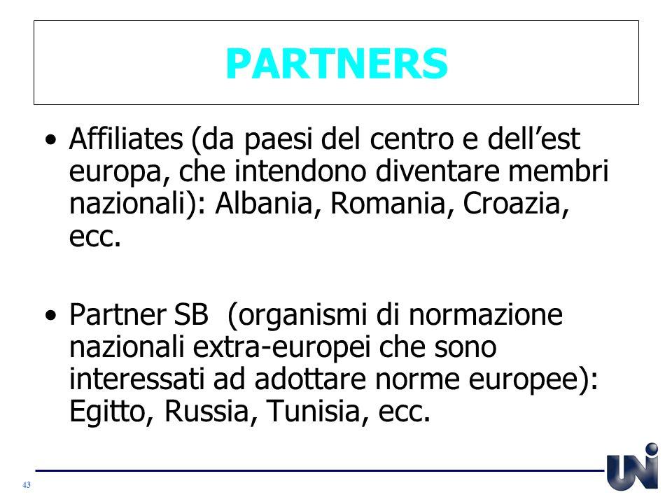 PARTNERS Affiliates (da paesi del centro e dell'est europa, che intendono diventare membri nazionali): Albania, Romania, Croazia, ecc.