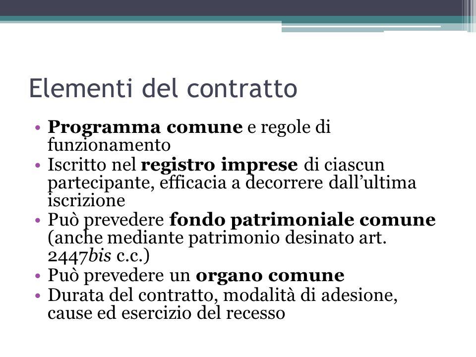 Elementi del contratto
