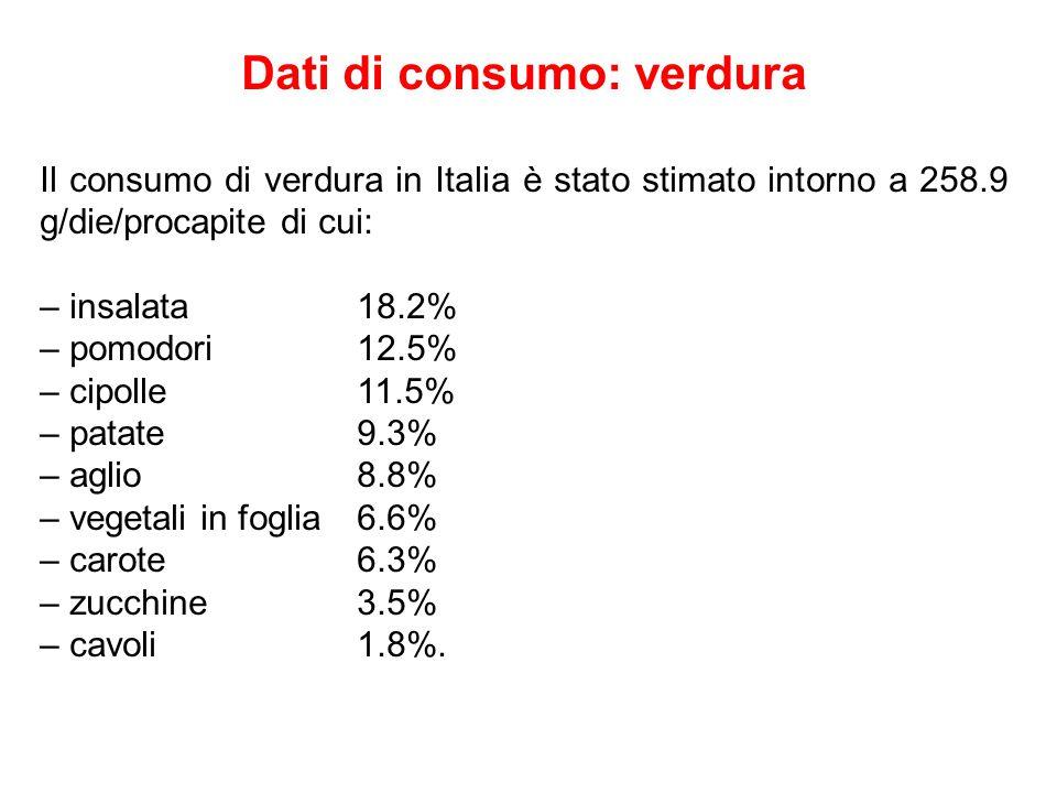 Dati di consumo: verdura