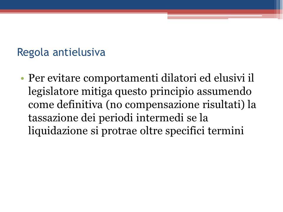 Regola antielusiva