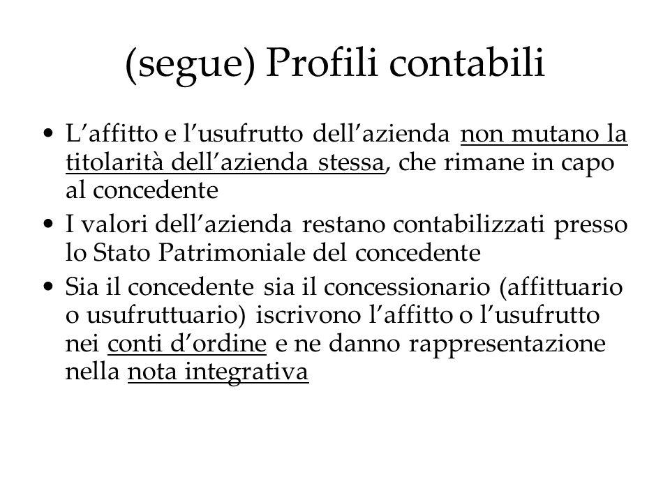 (segue) Profili contabili