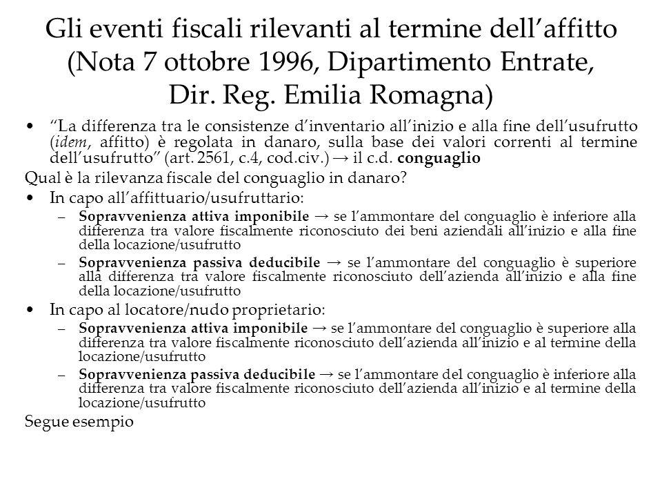 Gli eventi fiscali rilevanti al termine dell'affitto (Nota 7 ottobre 1996, Dipartimento Entrate, Dir. Reg. Emilia Romagna)