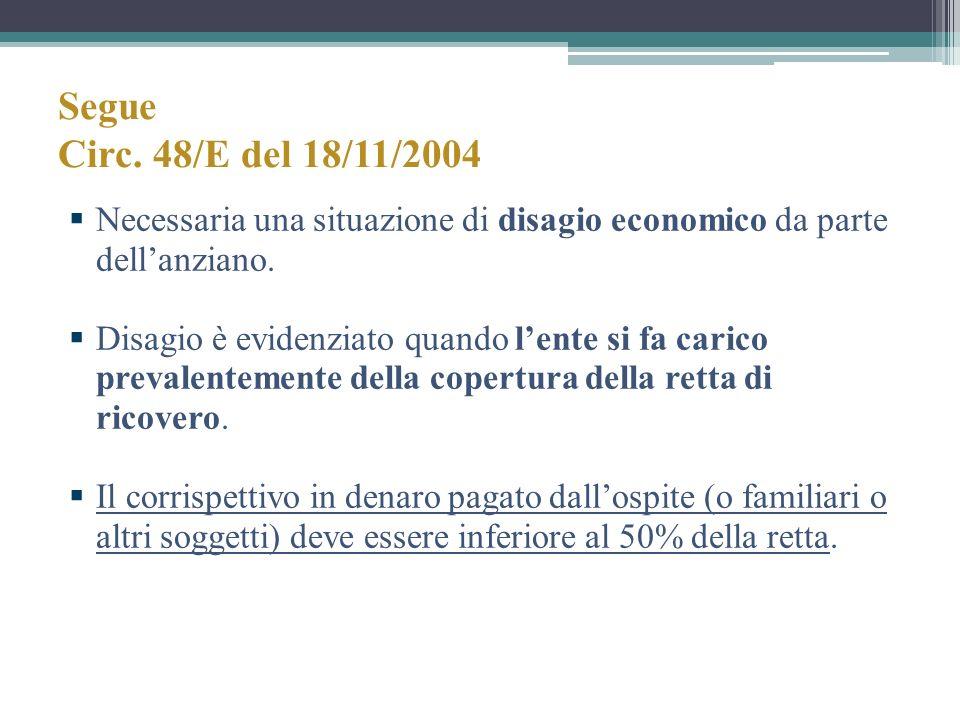Segue Circ. 48/E del 18/11/2004 Necessaria una situazione di disagio economico da parte dell'anziano.
