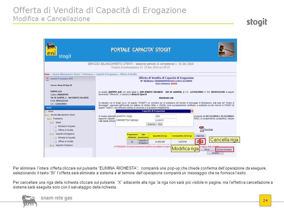 Offerta di Vendita di Capacità di Erogazione Modifica e Cancellazione