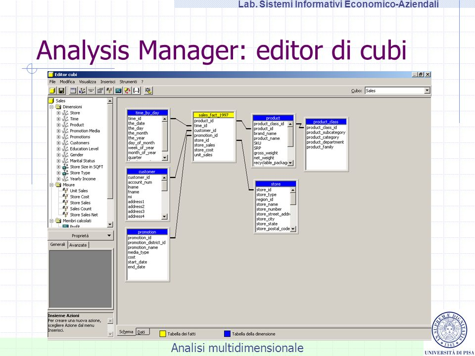 Analysis Manager: editor di cubi