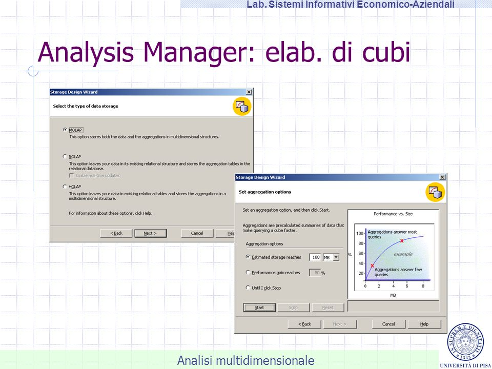 Analysis Manager: elab. di cubi