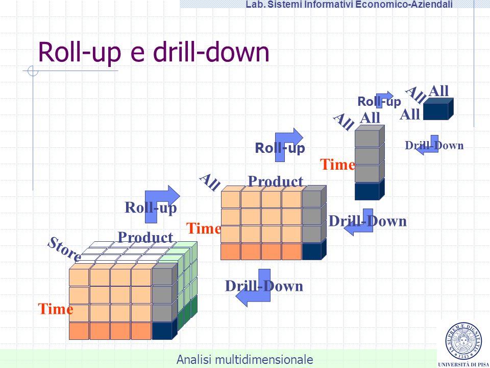 Lab. Sistemi Informativi Economico-Aziendali