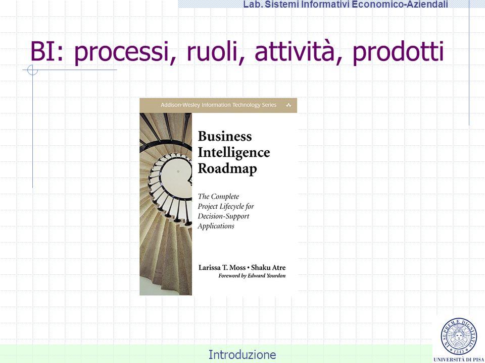 BI: processi, ruoli, attività, prodotti