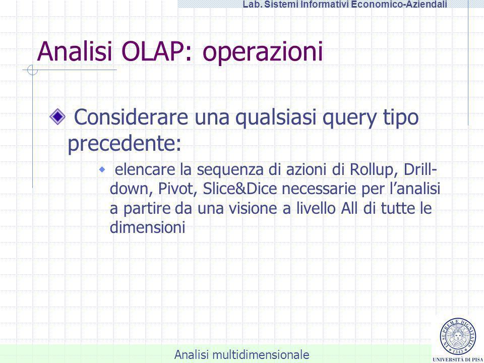 Analisi OLAP: operazioni