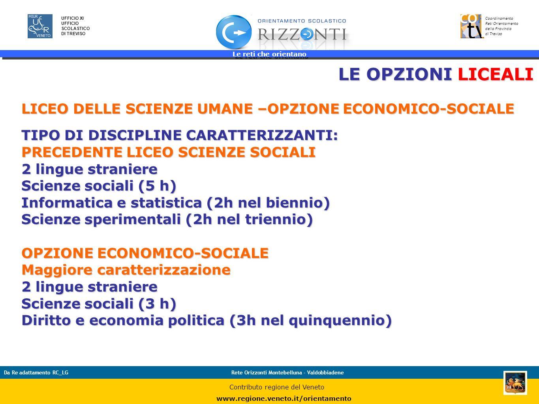 LE OPZIONI LICEALILICEO DELLE SCIENZE UMANE –OPZIONE ECONOMICO-SOCIALE. TIPO DI DISCIPLINE CARATTERIZZANTI: