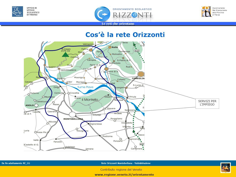 Cos'è la rete Orizzonti