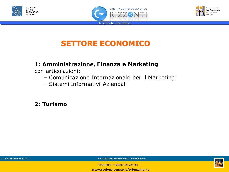 SETTORE ECONOMICO 1: Amministrazione, Finanza e Marketing