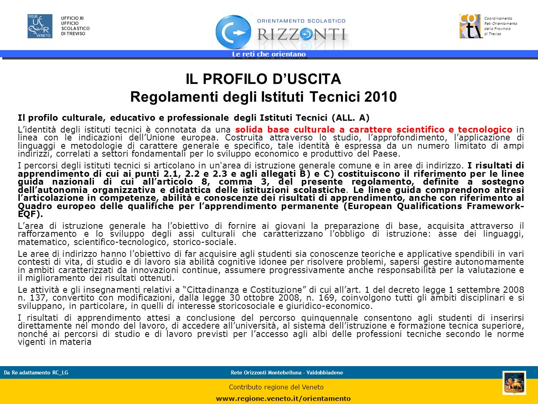 IL PROFILO D'USCITA Regolamenti degli Istituti Tecnici 2010