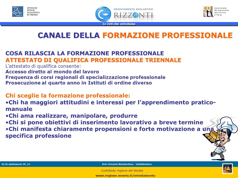 CANALE DELLA FORMAZIONE PROFESSIONALE