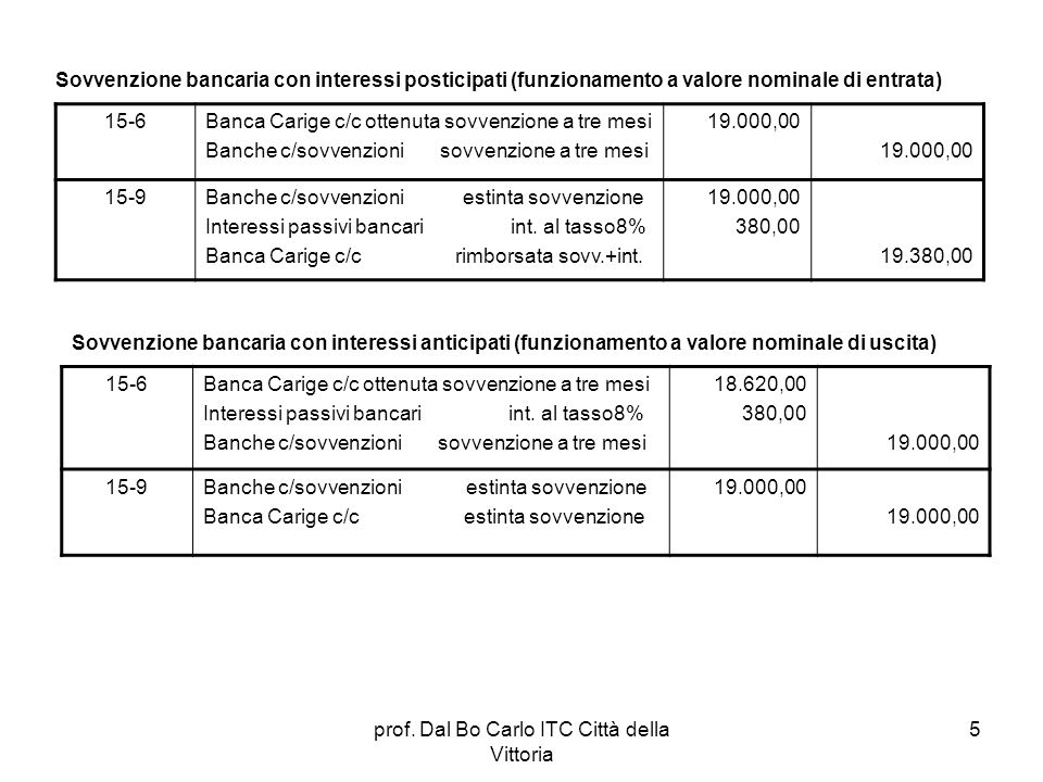 prof. Dal Bo Carlo ITC Città della Vittoria