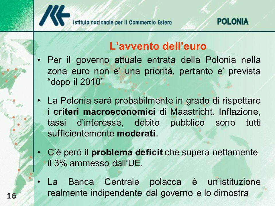 L'avvento dell'euro Per il governo attuale entrata della Polonia nella zona euro non e' una priorità, pertanto e' prevista dopo il 2010