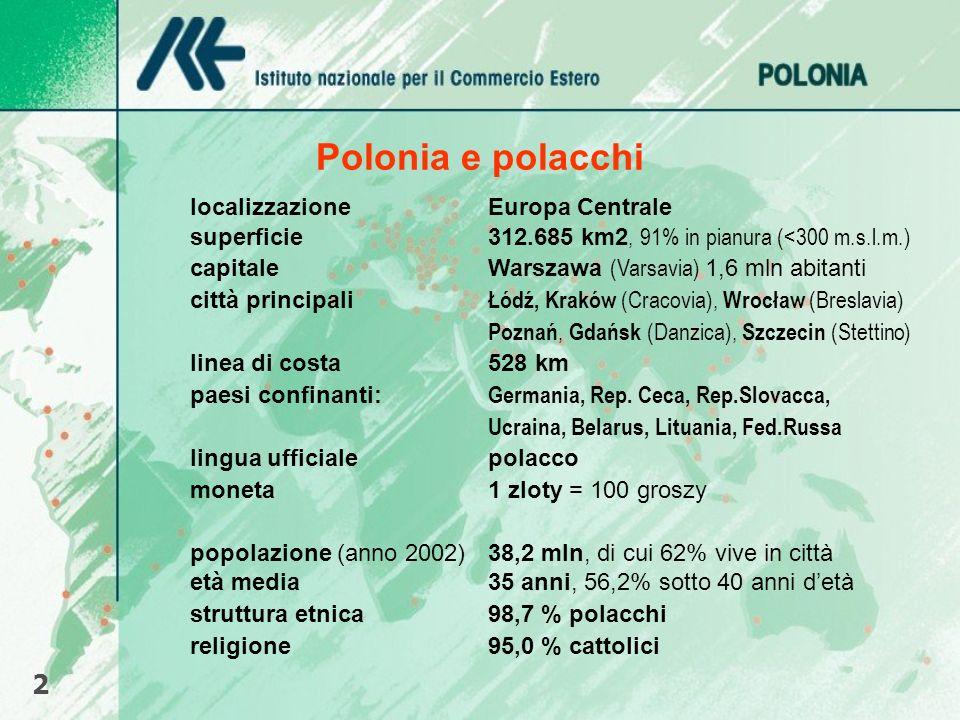 Polonia e polacchi 2 localizzazione Europa Centrale