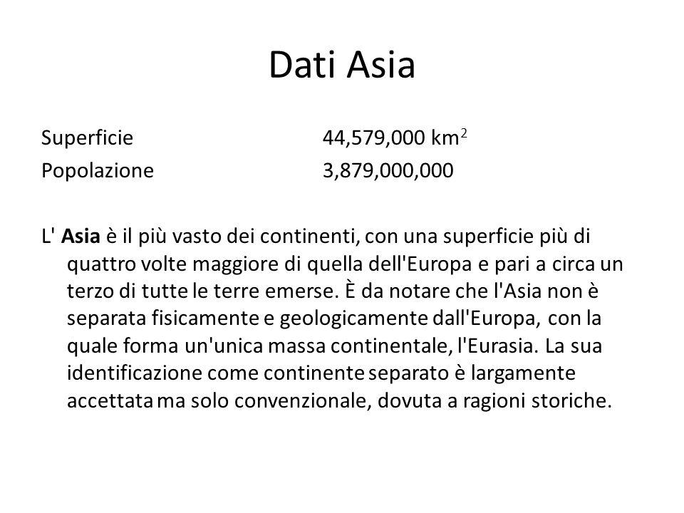 Dati Asia