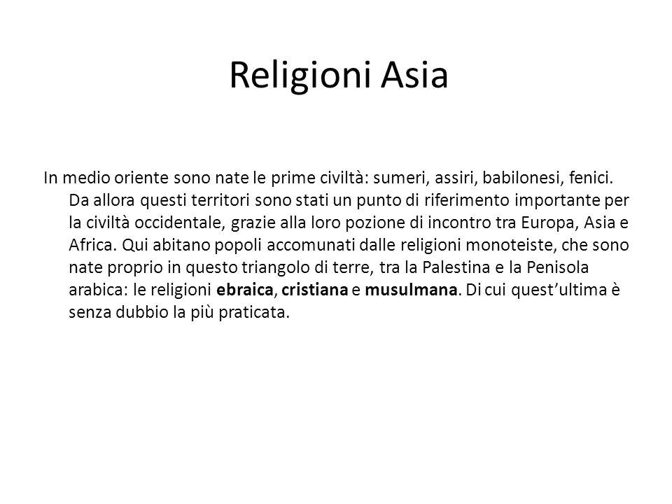 Religioni Asia