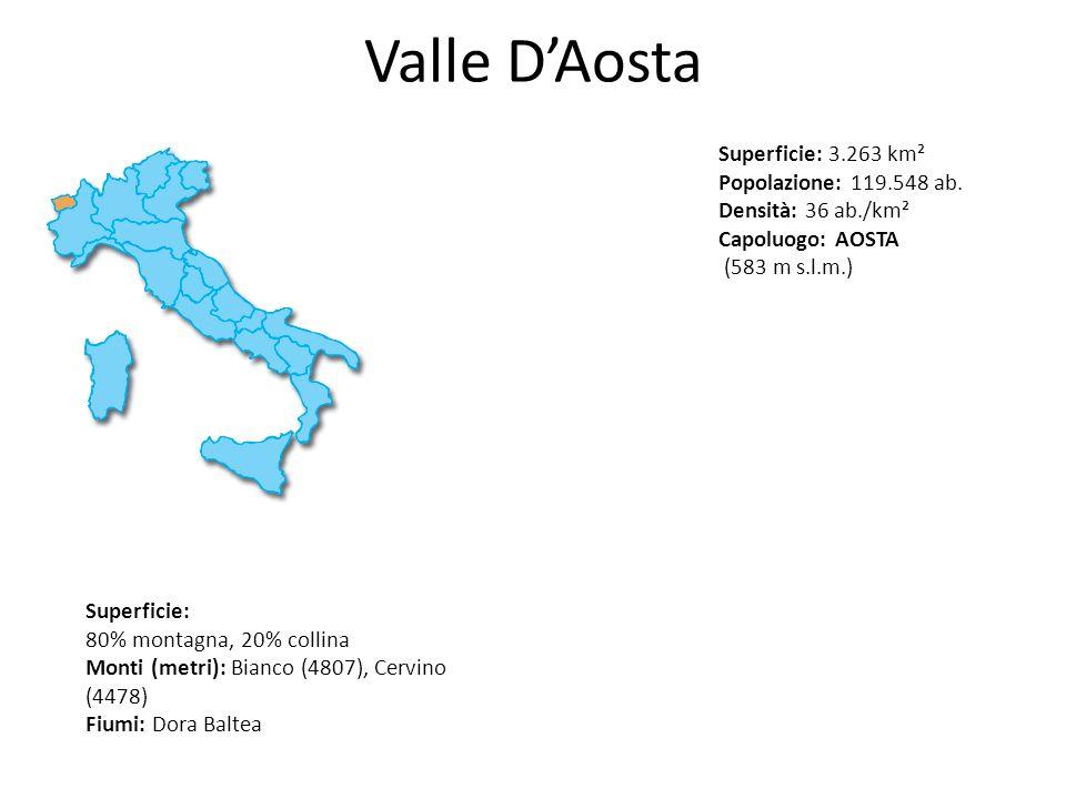 Valle D'Aosta Superficie: 3.263 km² Popolazione: 119.548 ab. Densità: 36 ab./km² Capoluogo: AOSTA. (583 m s.l.m.)