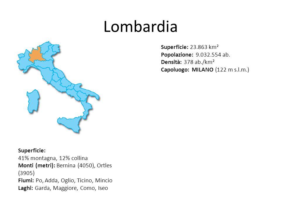 LombardiaSuperficie: 23.863 km² Popolazione: 9.032.554 ab. Densità: 378 ab./km². Capoluogo: MILANO (122 m s.l.m.)