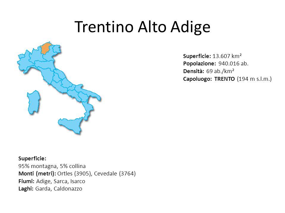 Trentino Alto AdigeSuperficie: 13.607 km² Popolazione: 940.016 ab. Densità: 69 ab./km². Capoluogo: TRENTO (194 m s.l.m.)