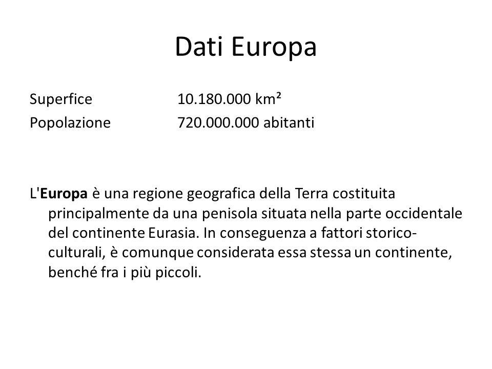 Dati Europa