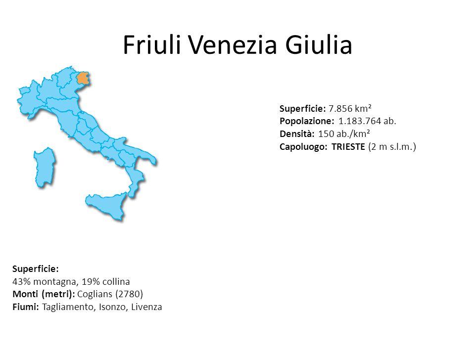 Friuli Venezia GiuliaSuperficie: 7.856 km² Popolazione: 1.183.764 ab. Densità: 150 ab./km². Capoluogo: TRIESTE (2 m s.l.m.)