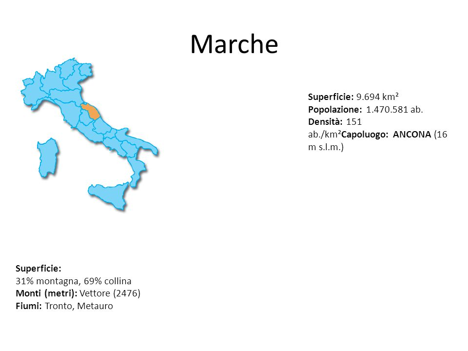 Marche Superficie: 9.694 km² Popolazione: 1.470.581 ab. Densità: 151 ab./km²Capoluogo: ANCONA (16 m s.l.m.)