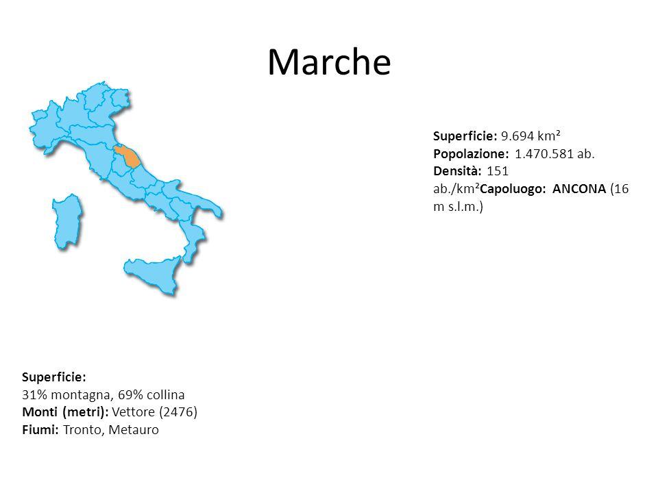MarcheSuperficie: 9.694 km² Popolazione: 1.470.581 ab. Densità: 151 ab./km²Capoluogo: ANCONA (16 m s.l.m.)