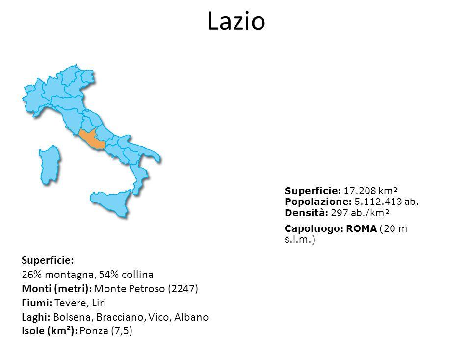 Lazio Superficie: 26% montagna, 54% collina