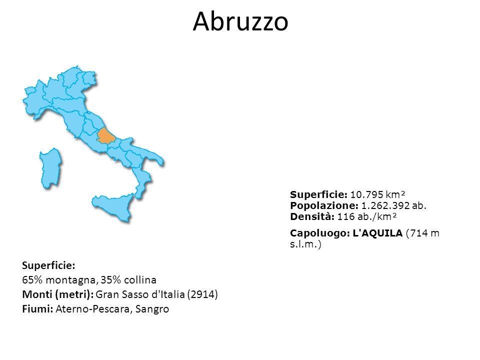 Abruzzo Superficie: 65% montagna, 35% collina