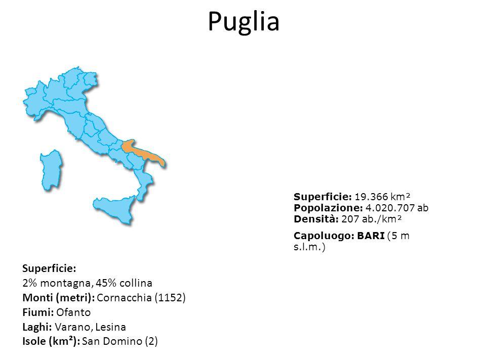 Puglia Superficie: 2% montagna, 45% collina