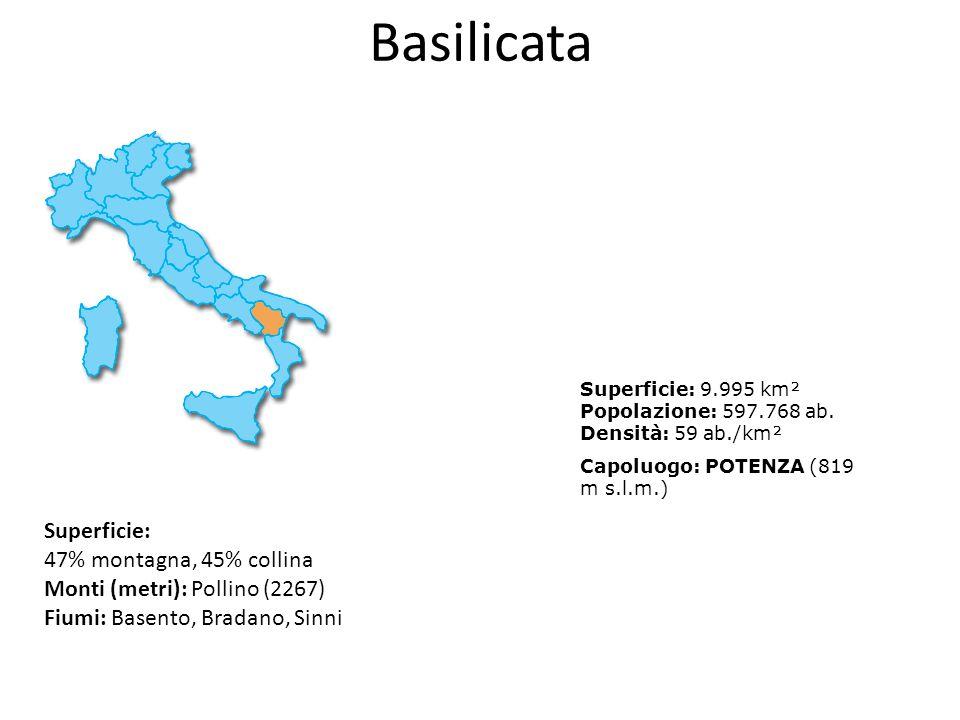 Basilicata Superficie: 47% montagna, 45% collina