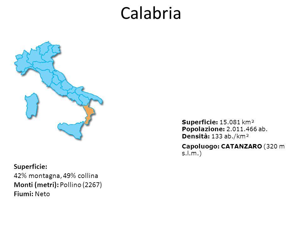 Calabria Superficie: 42% montagna, 49% collina