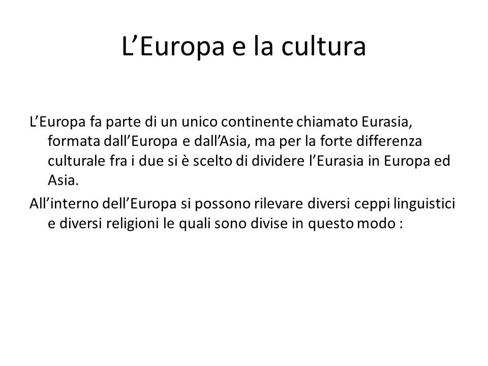 L'Europa e la cultura