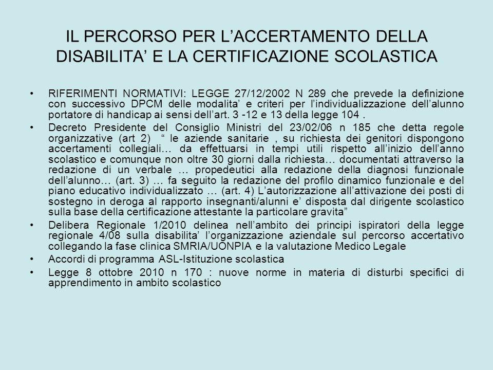 IL PERCORSO PER L'ACCERTAMENTO DELLA DISABILITA' E LA CERTIFICAZIONE SCOLASTICA