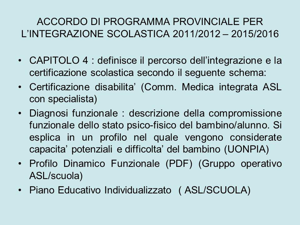ACCORDO DI PROGRAMMA PROVINCIALE PER L'INTEGRAZIONE SCOLASTICA 2011/2012 – 2015/2016