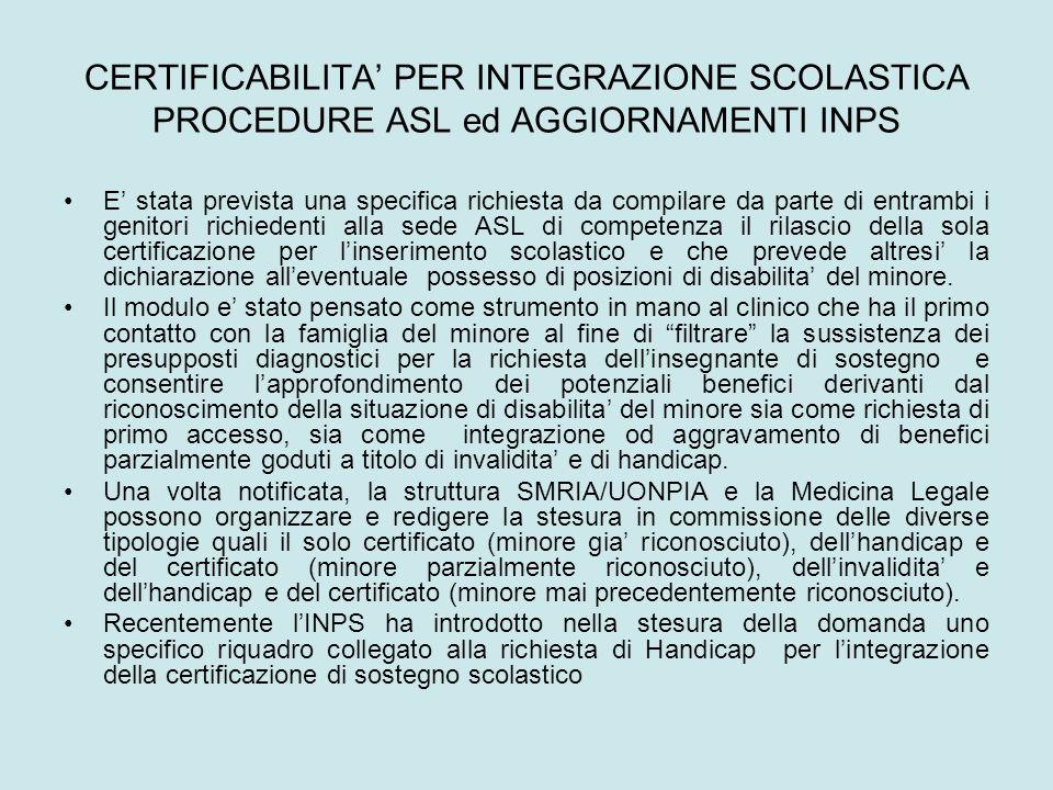 CERTIFICABILITA' PER INTEGRAZIONE SCOLASTICA PROCEDURE ASL ed AGGIORNAMENTI INPS