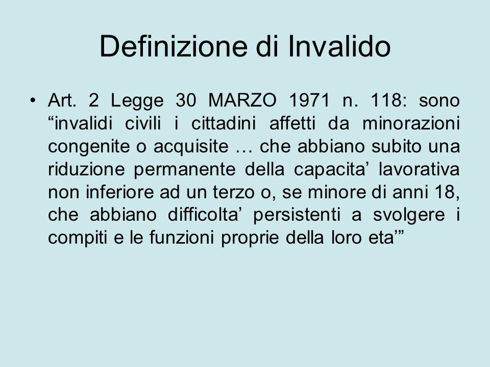 Definizione di Invalido