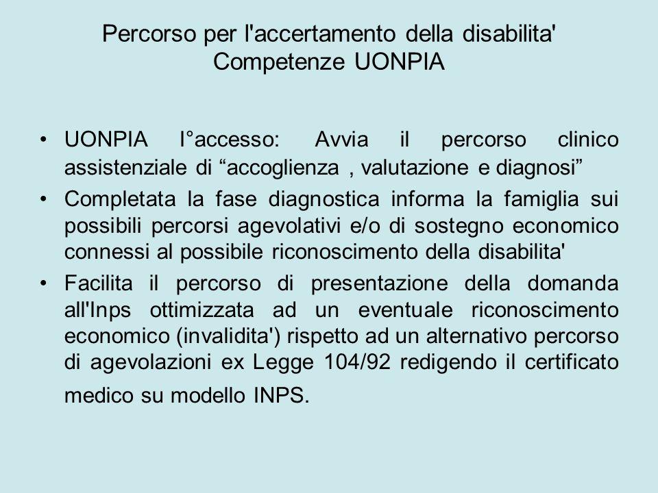 Percorso per l accertamento della disabilita Competenze UONPIA