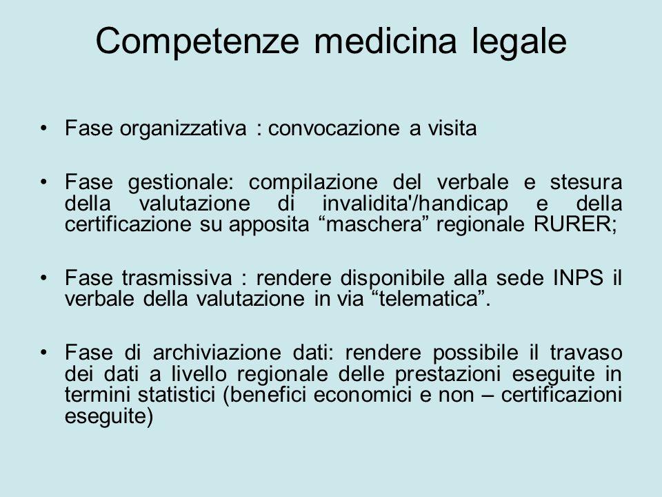 Competenze medicina legale