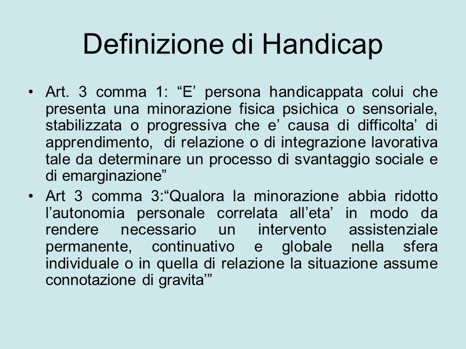 Definizione di Handicap