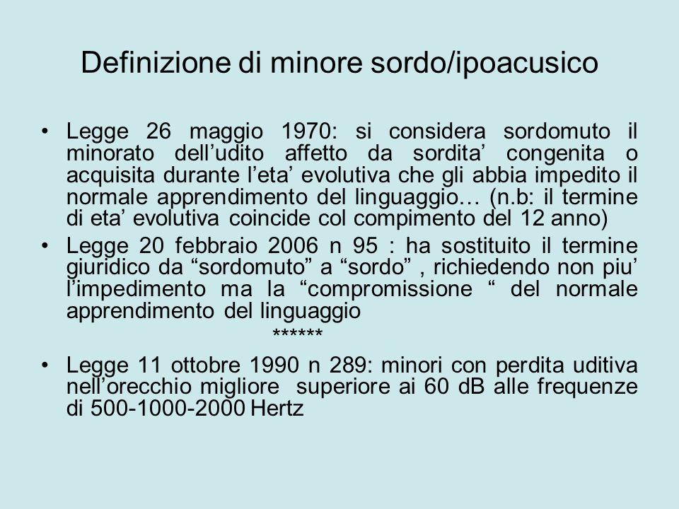Definizione di minore sordo/ipoacusico
